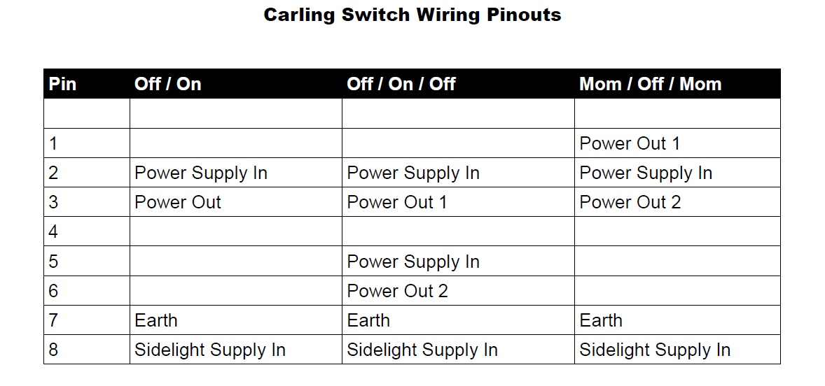wiring diagram for carlingswitch the wiring diagram winch switch wiring diagram nilza wiring diagram